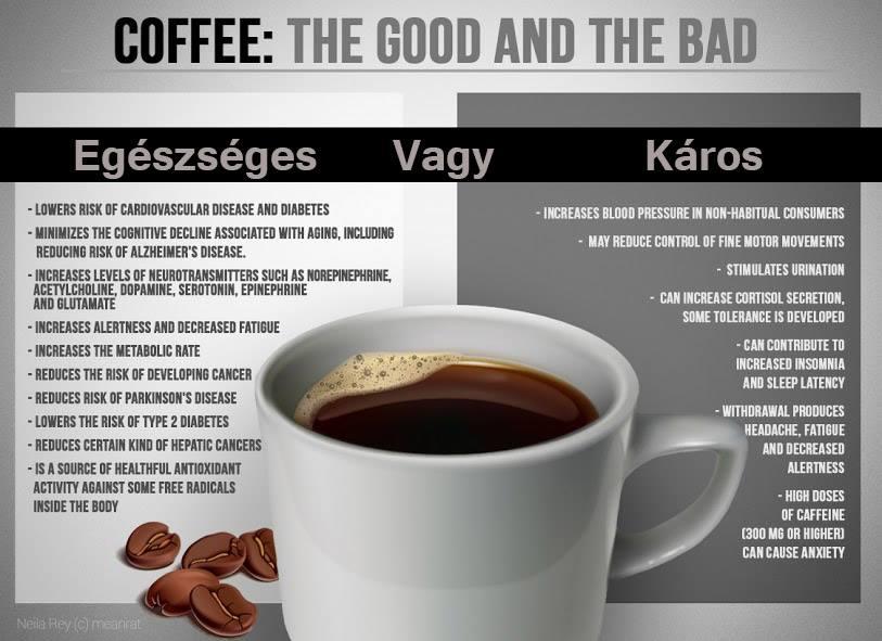 kávézás mértékkel